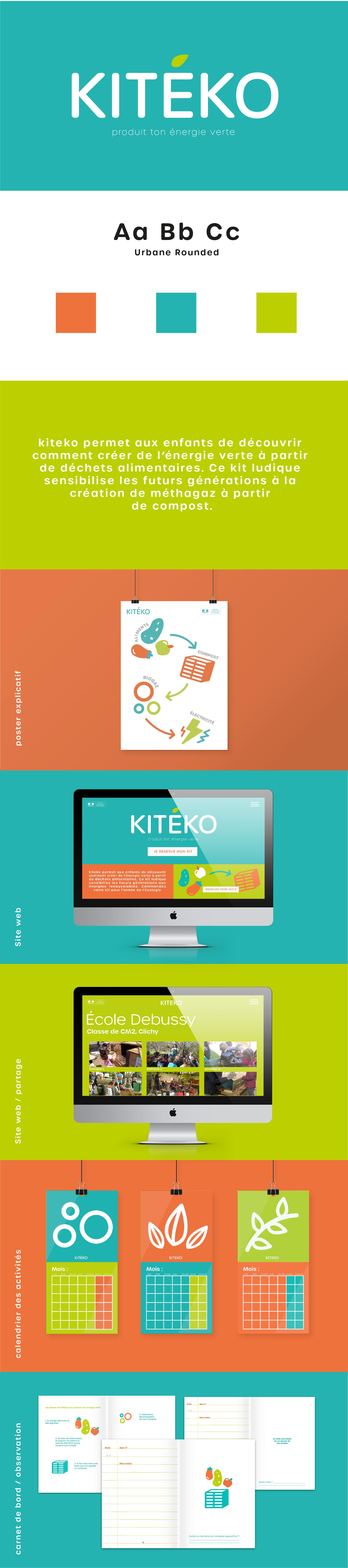 Plan de travail 3Kiteko